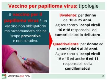 vaccino papilloma virus nove ceppi