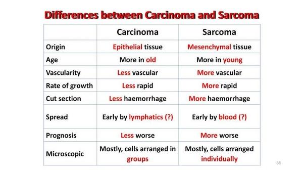 cancer type sarcoma