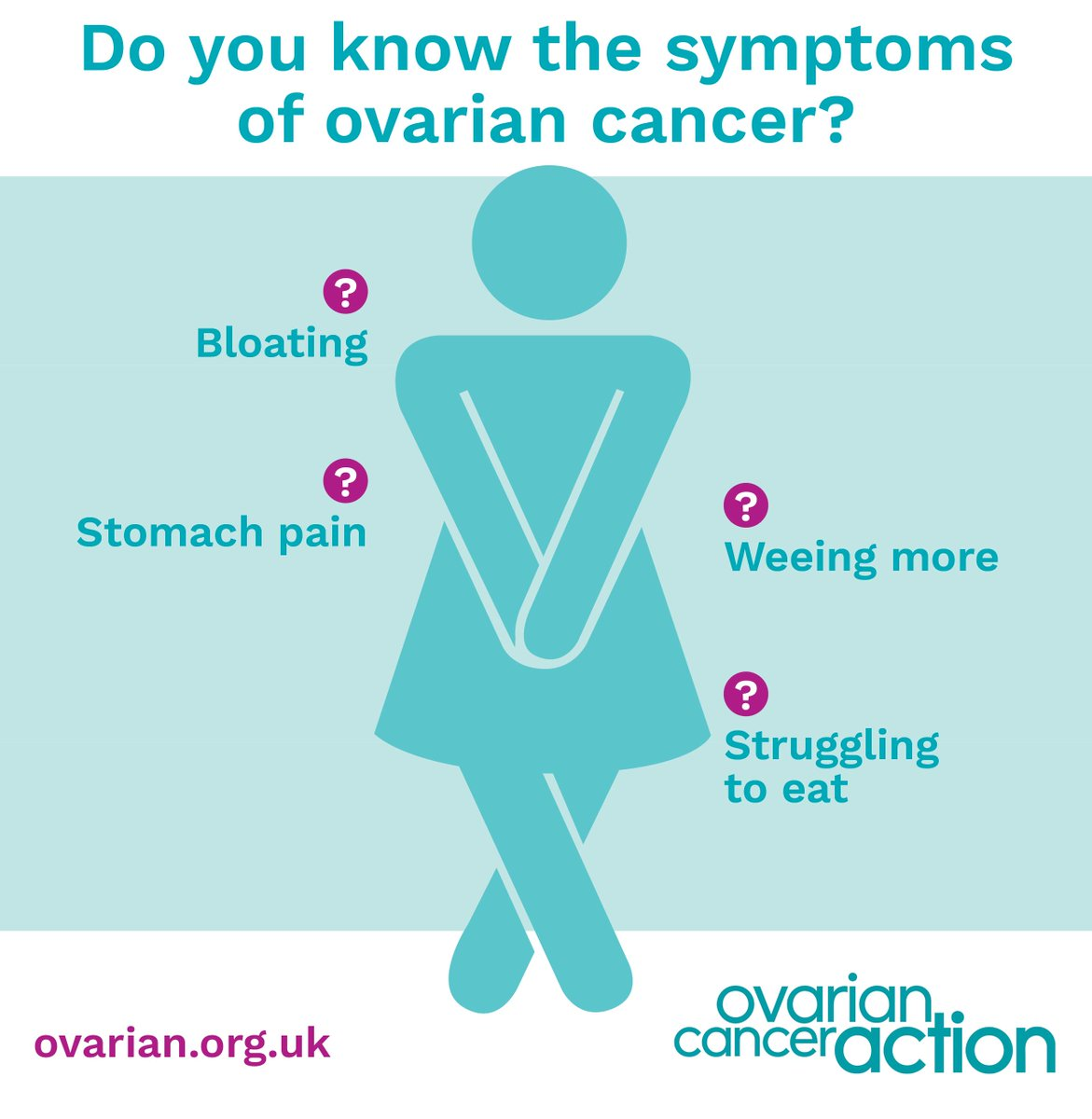 diagnosis of ovarian cancer