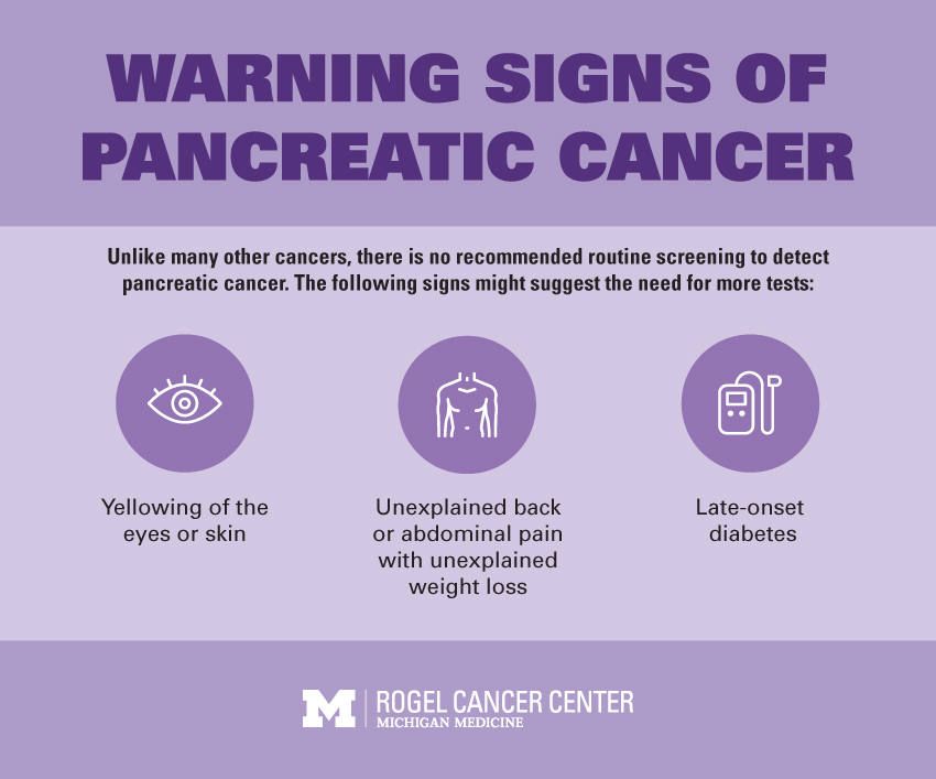 Pancreatic cancer etiology, What Causes Pancreas Cancer? hpv and herpes during pregnancy