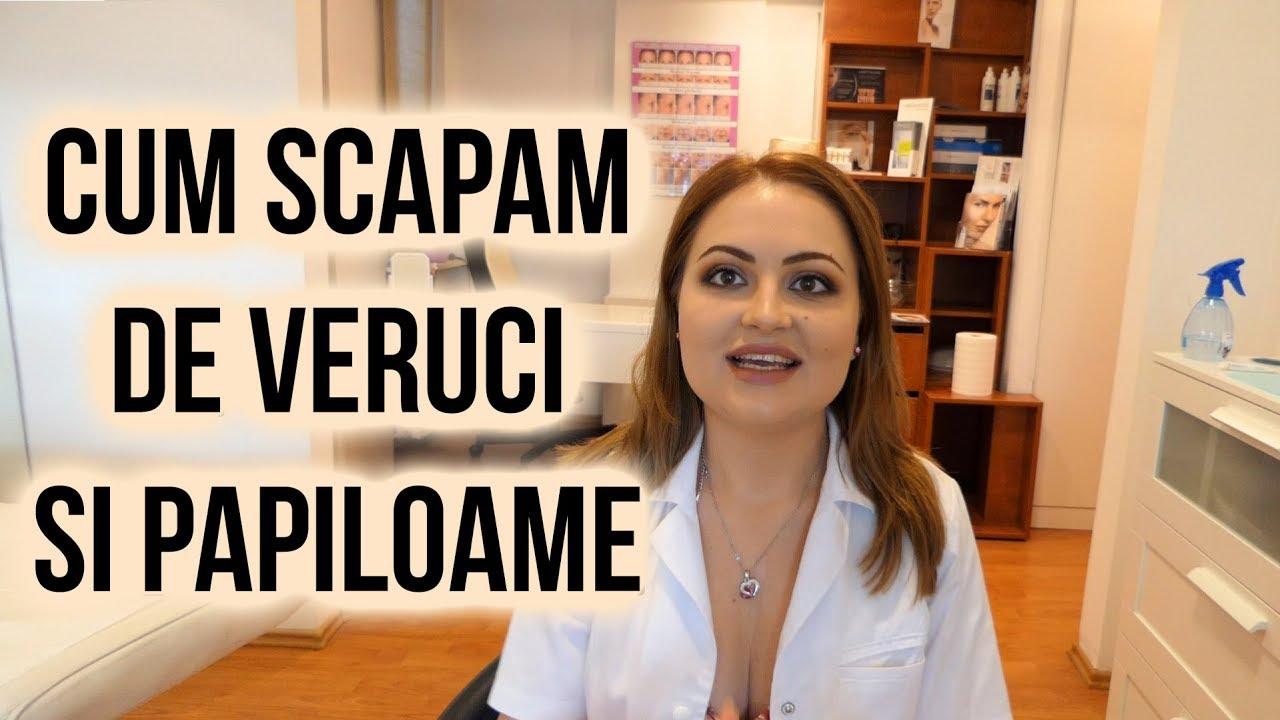 Cum se transmite? – Clinica Micomi