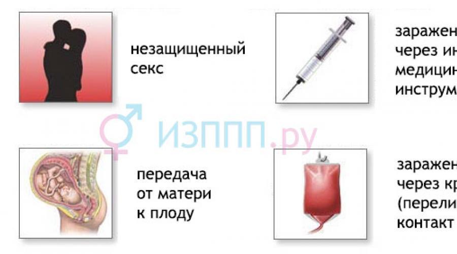 salvarea imunitară de către helminți)