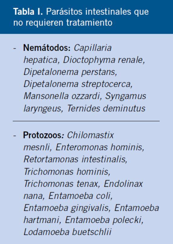 Apendicitis por oxiuros - Papiloma xesteliyi nedir