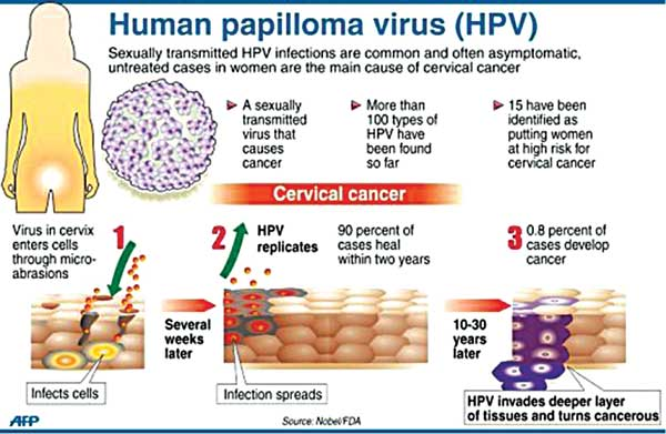 Hpv vaccine side effects mental health,