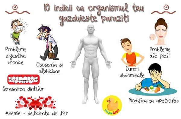 curățarea corpului copiilor de paraziți