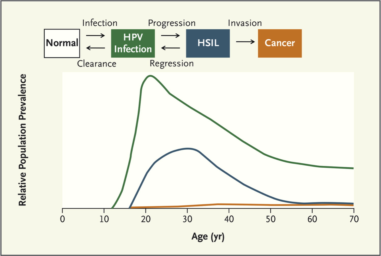 Recenzii pentru Cryopharma - Allergodermatosis