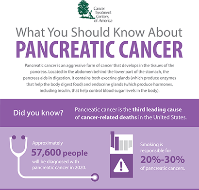 pancreatic cancer urine color human papillomavirus infection women s health