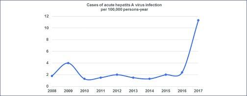oxiuri la copil de an human papillomavirus asisi nedir