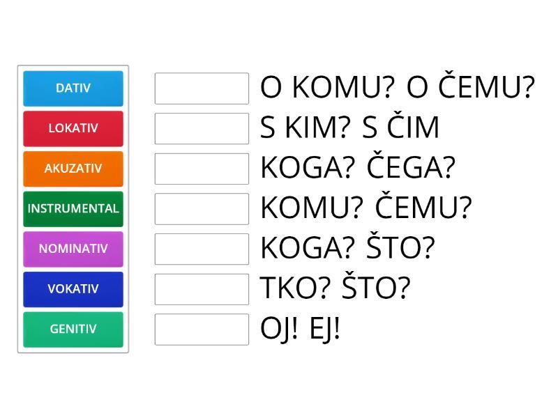 padezi hrvatski 5 razred