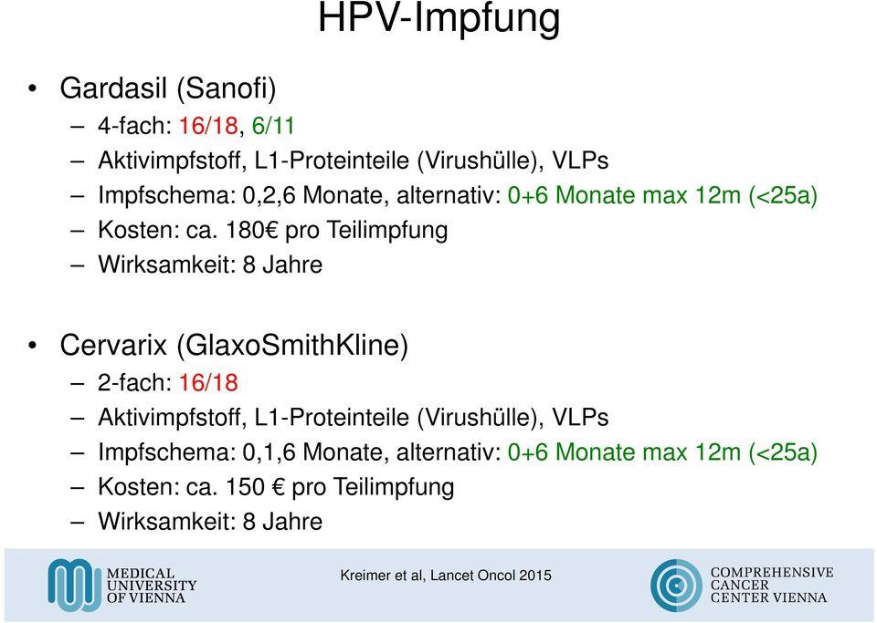 hpv impfung gardasil impfschema