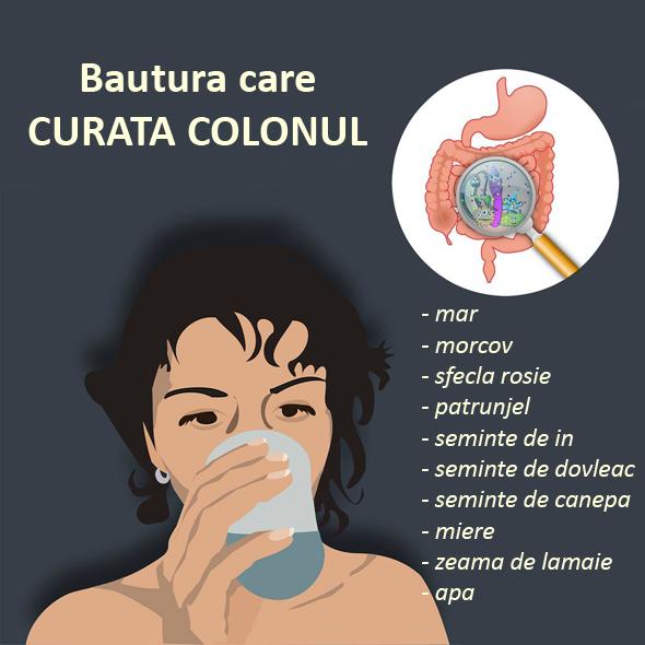 Detox - detoxifierea colonului (Constipatie) - pcmaster.ro