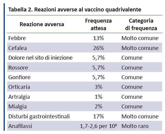 papilloma virus 16 e gravidanza