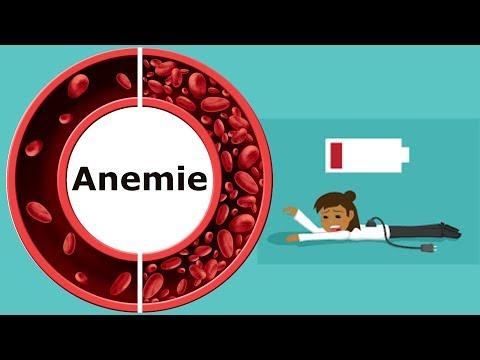 tratamentul anemiei și al viermilor