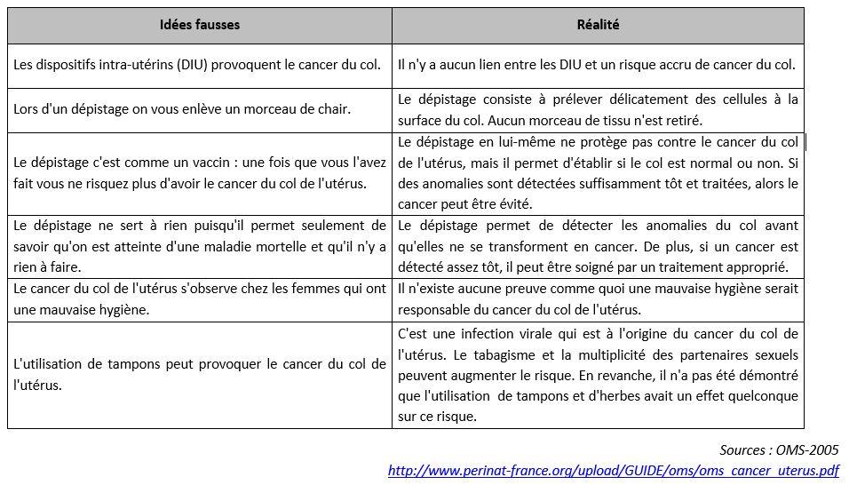 Hpv cancer femme, Le champignon shiitake serait efficace pour lutter contre le c - Top Santé