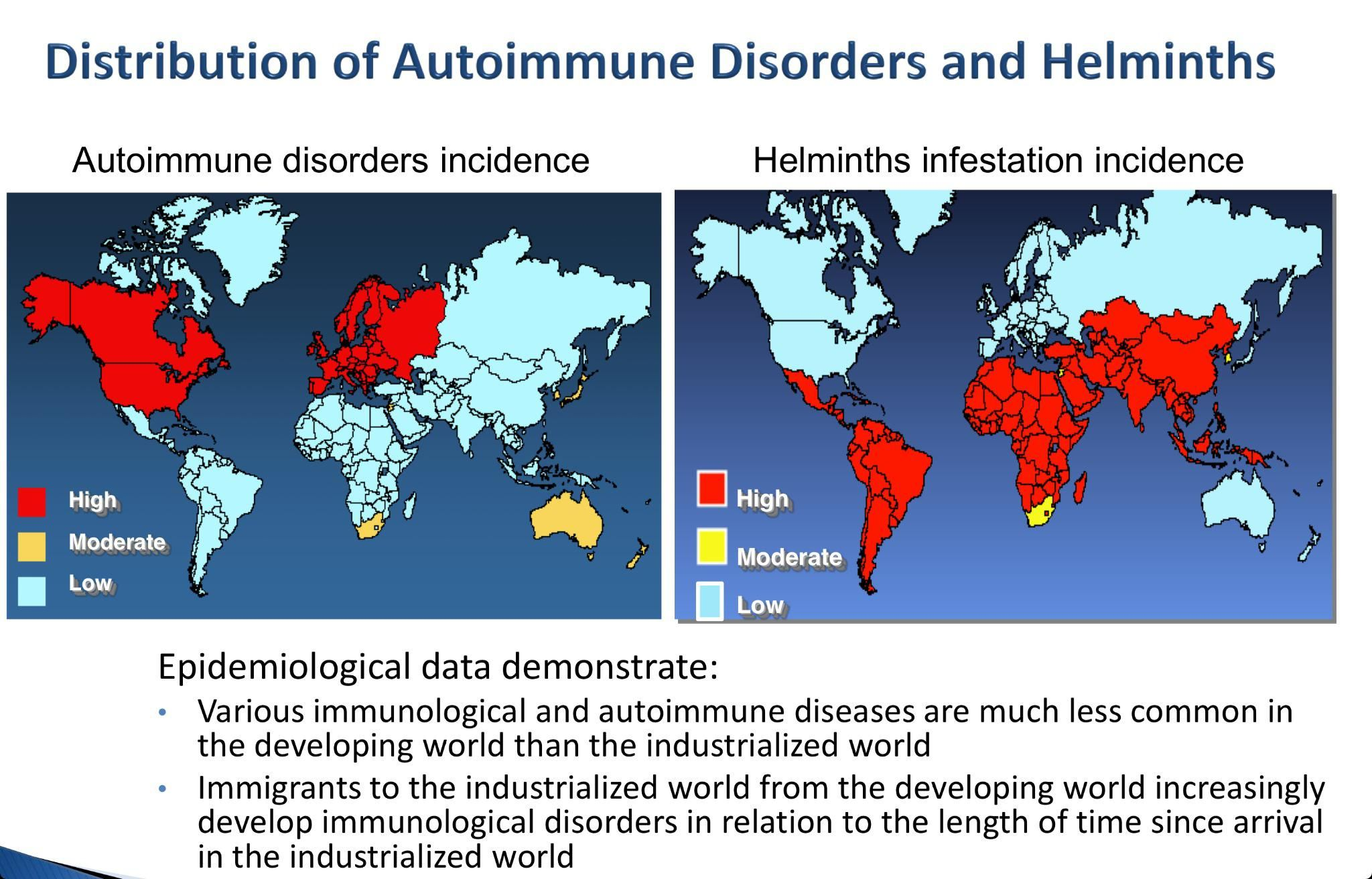 Helminth therapy autoimmune