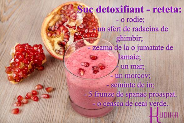 sucuri detoxifiere retete