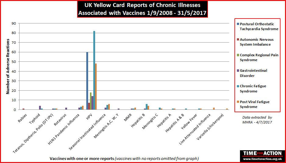 hpv vaccine side effects pots tratament pentru negi in zona intima