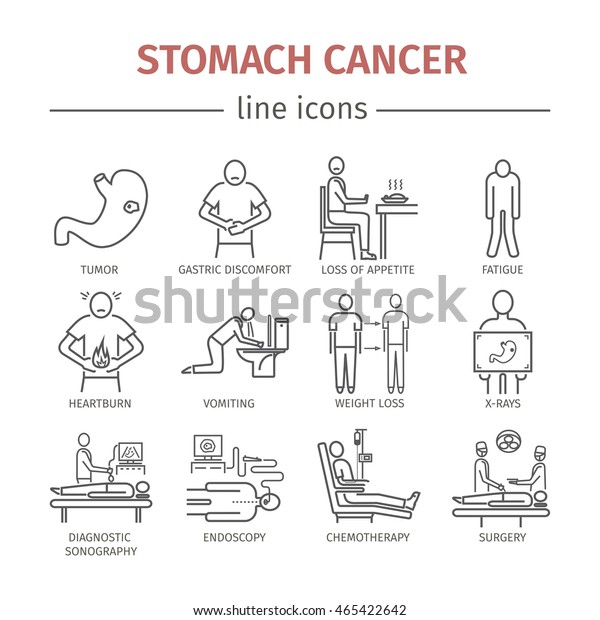 gastric cancer of diagnosis