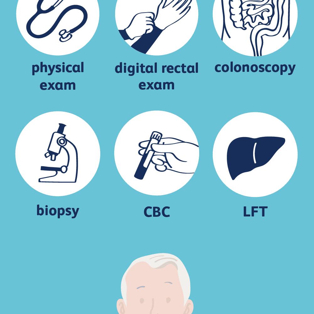 cancer la colon diagnostic urinary bladder papilloma ct