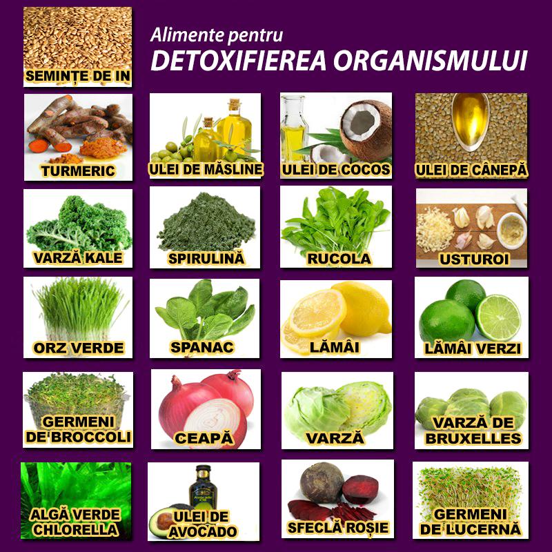 suplimentează detoxifierea ficatului pastile roz mari pentru viermi